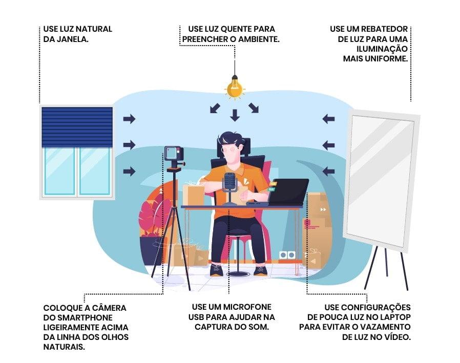 criar video online